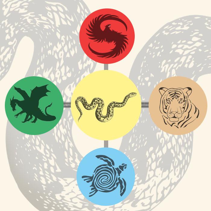 5 animaux symboliques Feng Shui